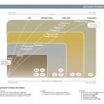 SAS Segmentation info sheet