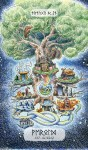 Yggdrasil as the World